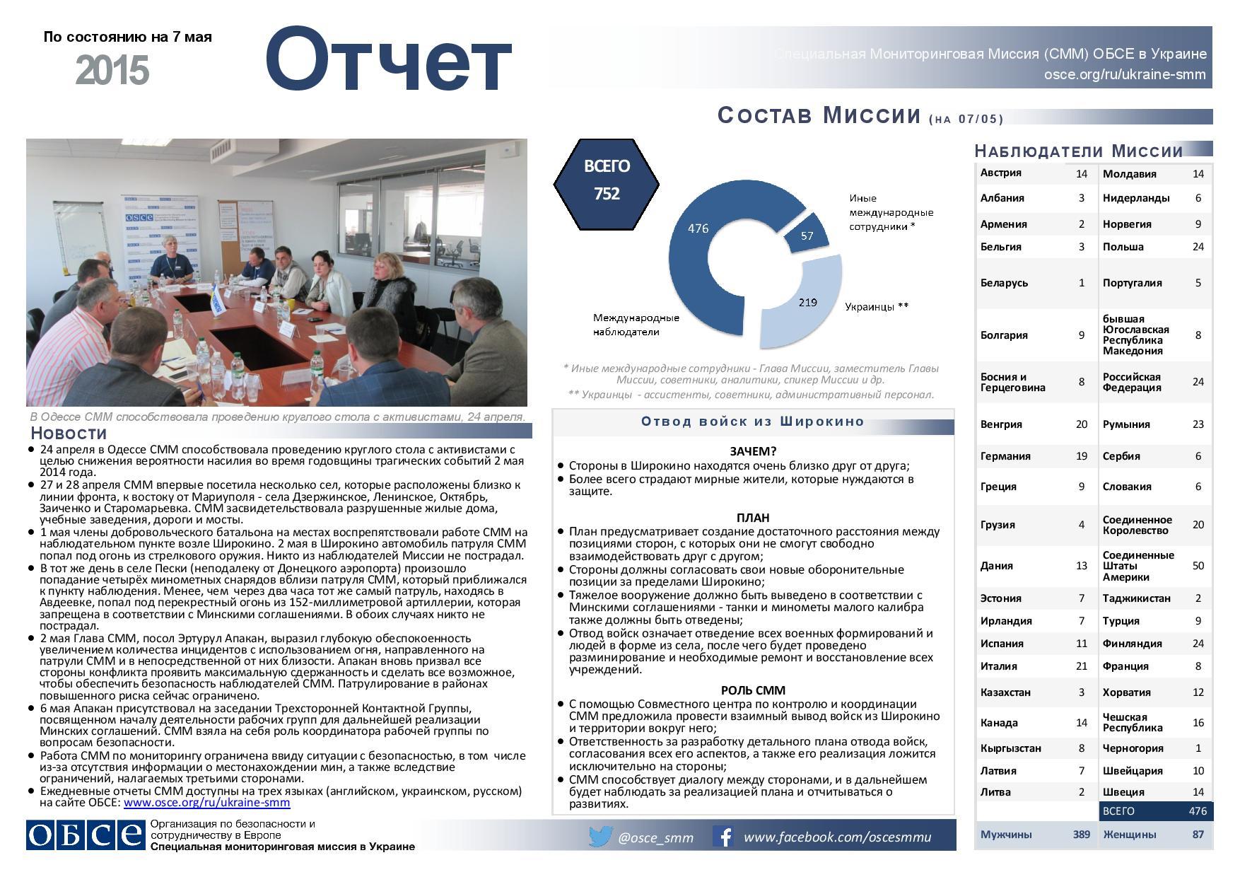 Отчет специальной миссии ОБСЕ по состоянию на 7 мая. ИНФОГРАФИКА