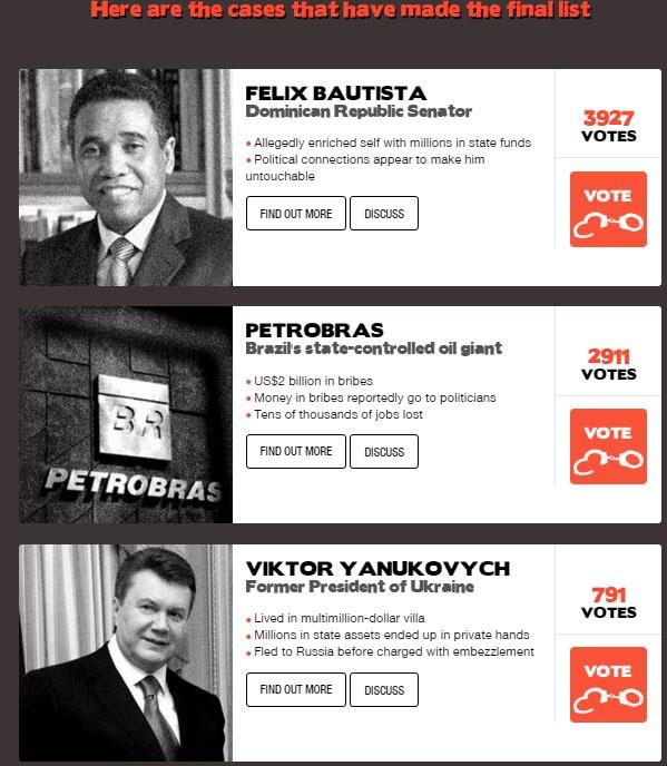 Янукович оказался в списке самых больших коррупционеров мира