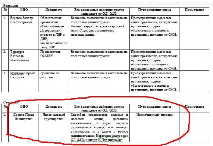 «Скончался Сергей Бурбело — еще один из «Списка Мира Луганщине»