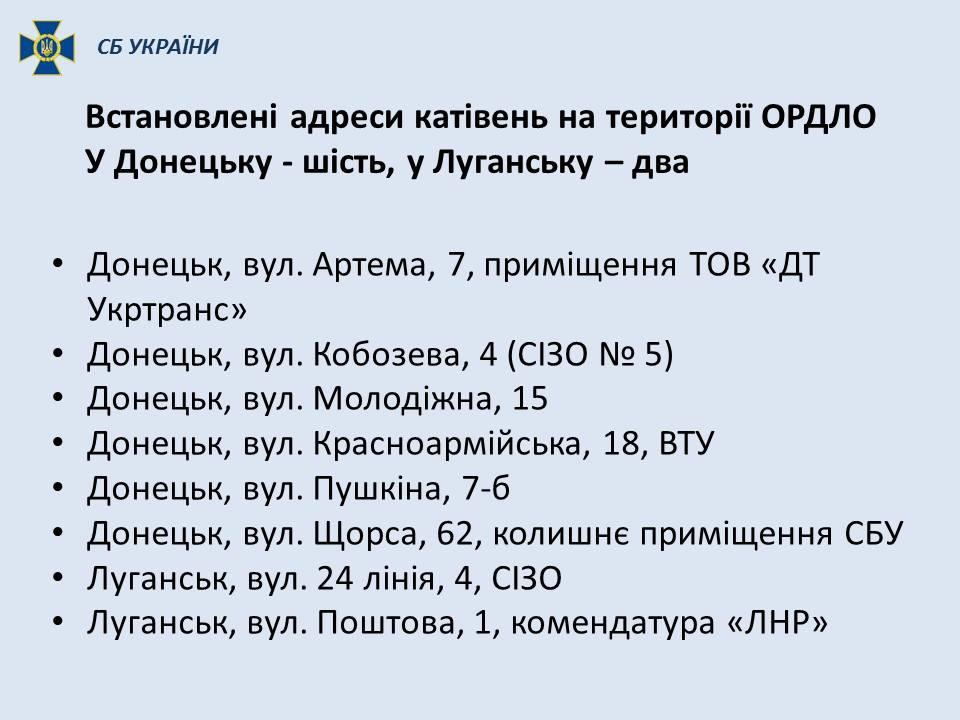 СБУ обнародовала информацию о «пыточных» в Луганске и Донецке