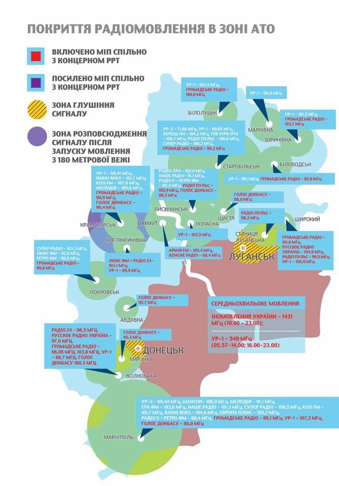 Как глушат украинский сигнал в зоне АТО (карта)