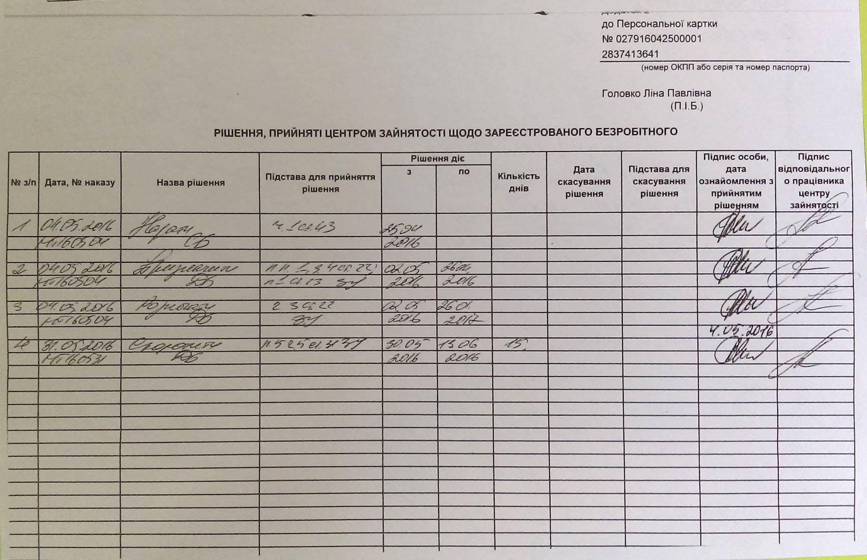 reshenie-prinyatoe-centrom-zanyatosti-v-otnoshenii-bezrabotnogo