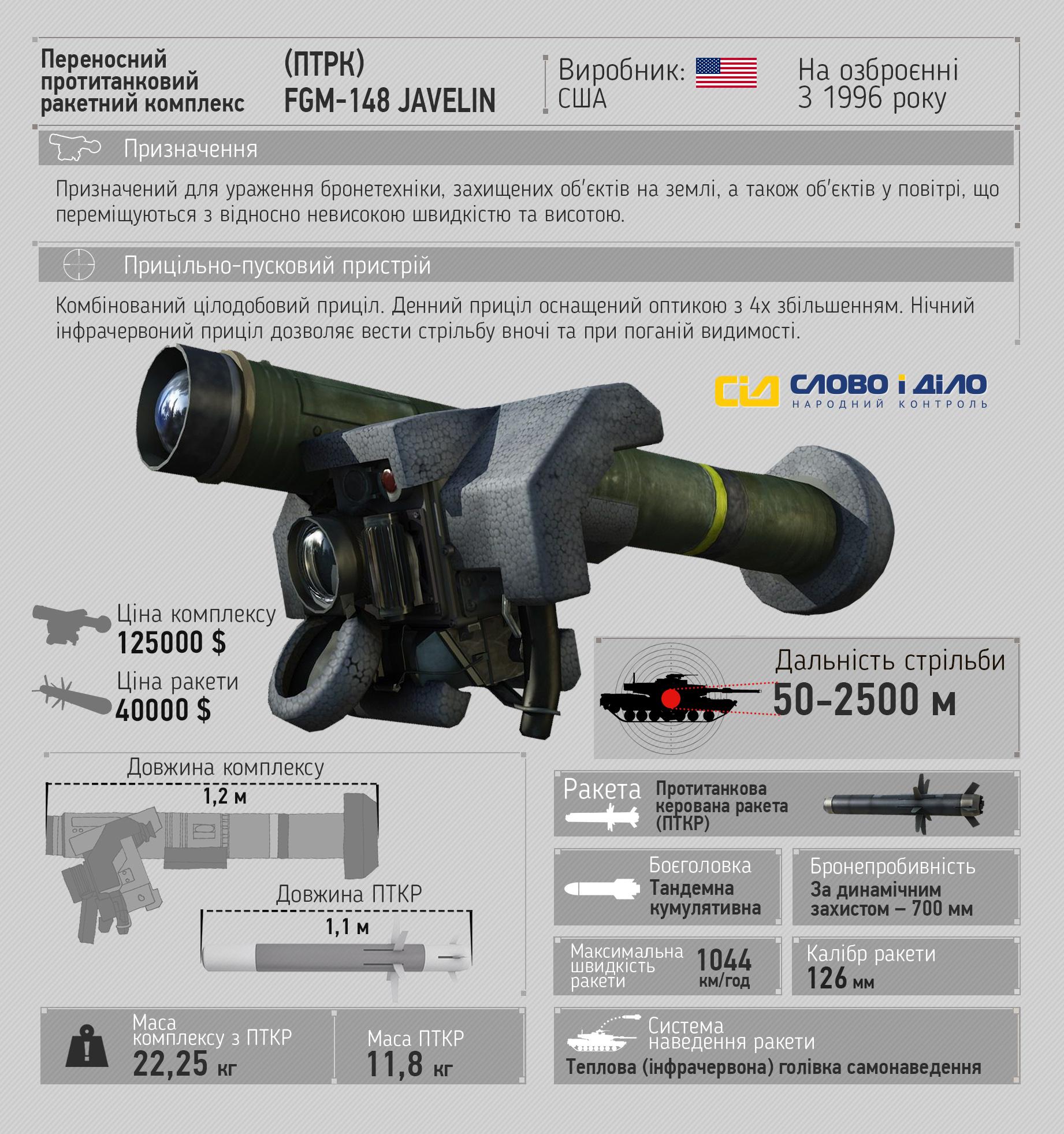Американские противотанковые ракетные комплексы многими воспринимались как панацея