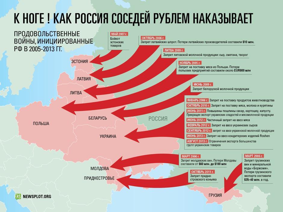 Осторожно, пророссийский еврорегион!