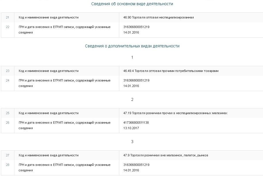 Cын Плотницкого получил российское гражданство