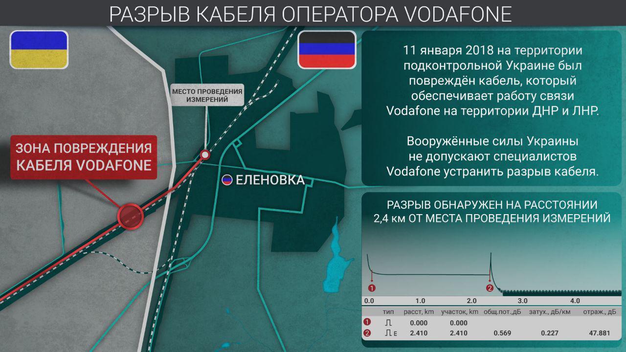Восстановление Vodafone в «ДНР» зависит от ОБСЕ, — «министр связи»