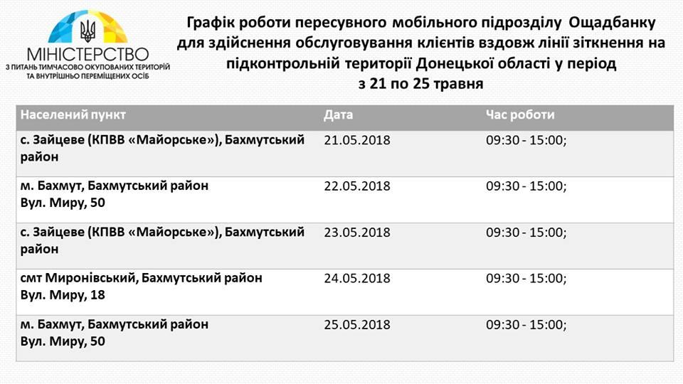 Мобильные отделения «Ощадбанка» на Донбассе. График работы