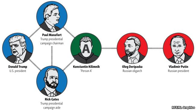 Донбасс в центре международных шпионских скандалов