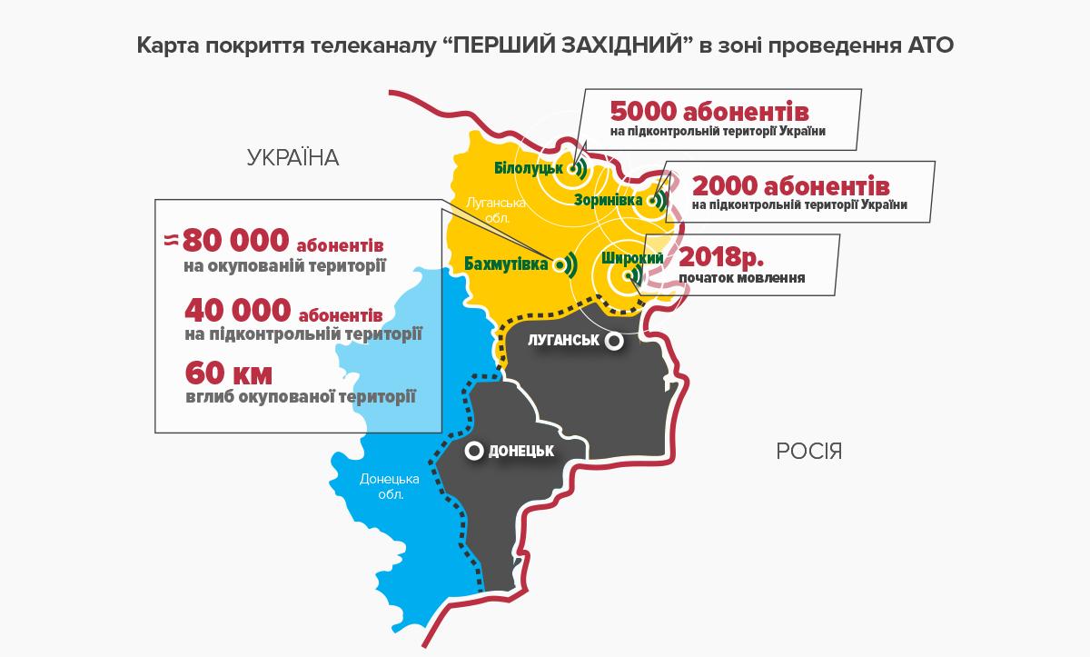 На Луганщине начал вещать «Первый Западный»