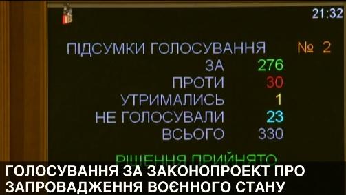 Рада проголосовала за военное положение в Украине
