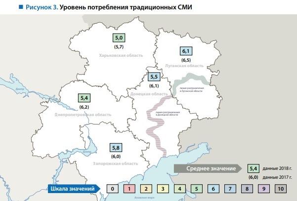 На Донбассе стали меньше пользоваться традиционными СМИ