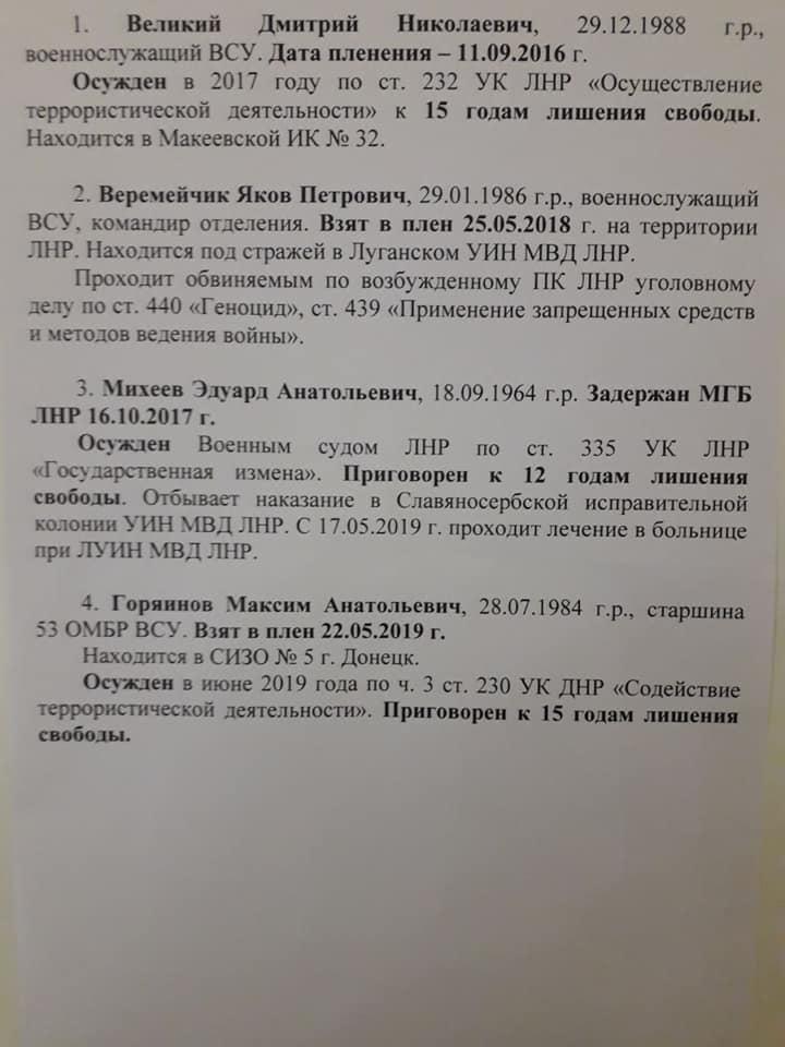 Группировки «ЛДНР» согласились освободить четырех украинских пленных
