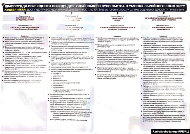 Деоккупация: что будет с Донбассом после?