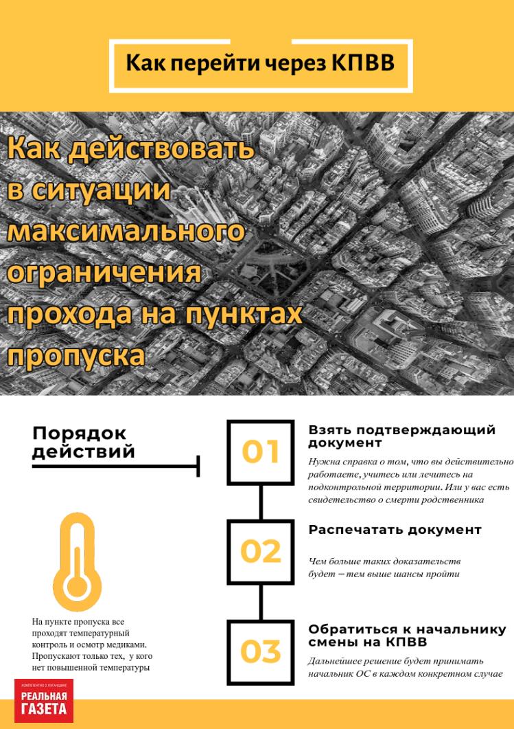 Взаперти. Как выбраться из закрытых «республик» Донбасса