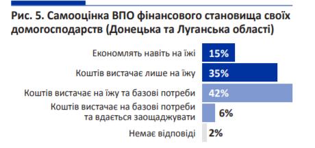 Почти половина переселенцев-бизнесменов были вынуждены закрыть свой бизнес из-за карантина, — МОМ