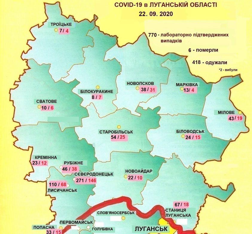 В Луганской области – 770 случаев коронавируса. За сутки – 8 новых случаев