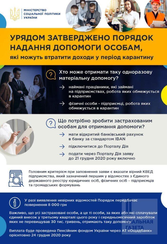 ФОПы начали подавать заявки «коронавирусные» 8 тысяч. Как получить деньги