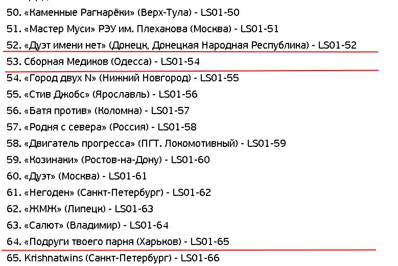 В российской «Лиге смеха» будет участвовать команда из ОРДО. О чем шутят донецкие КВНщики (ВИДЕО)