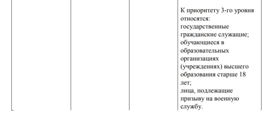 В документе о вакцинации «Совмина ЛНР» нашли упоминание призыва на «воинскую службу»