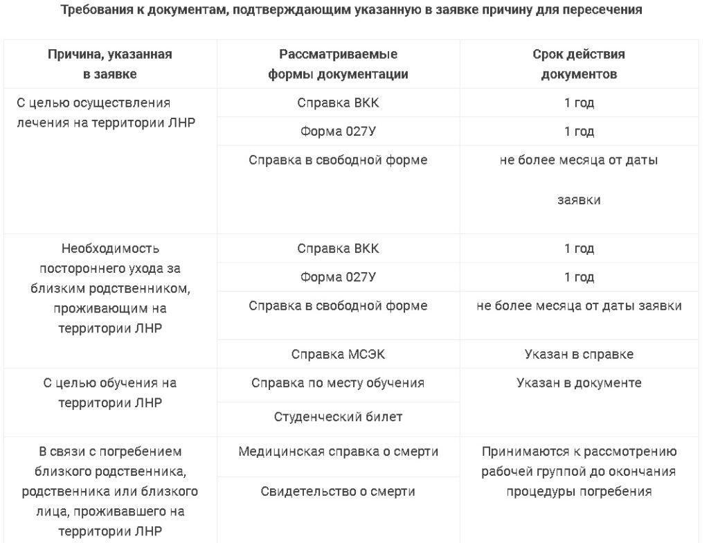 Как въехать в Луганск, если нет местной «прописки». Инструкция