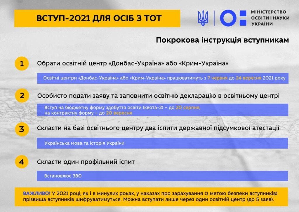 С сегодняшнего дня абитуриенты из ОРДЛО могут обращаться в образовательные центры и поступать в украинские ВУЗы без ВНО