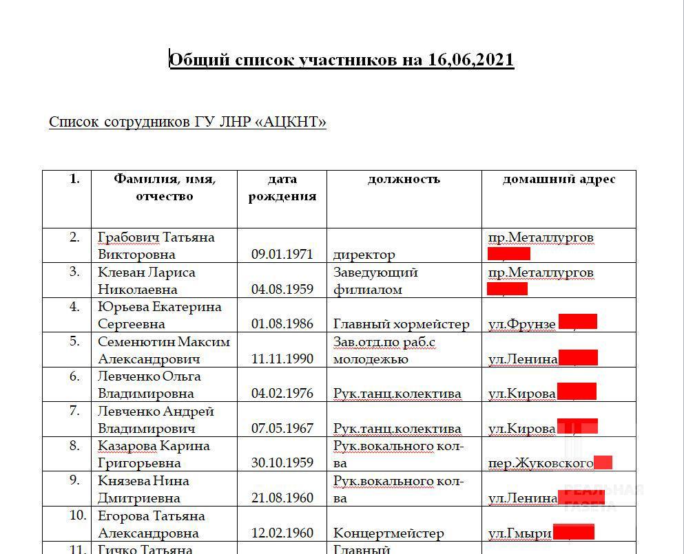 Принудительные выборы. Как жителей ОРДЛО загоняют на голосование за «Единую Россию»